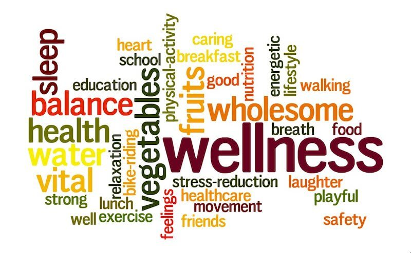 Where to Start with Workplace Wellness | via TAPED, the ECHOtape blog